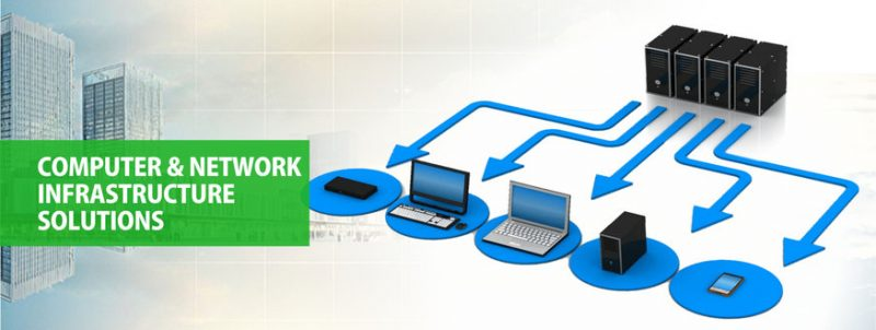 Computer Hardware and Networking Services in Kenya